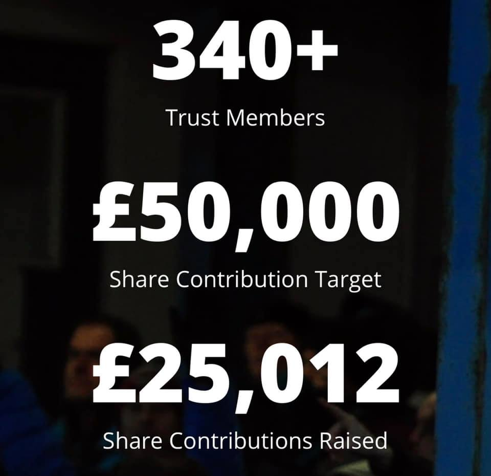Another milestone reached – £25k